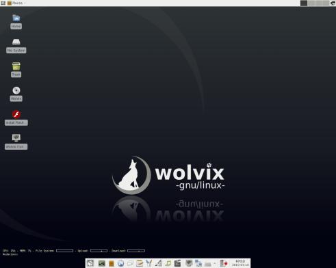 wolvix